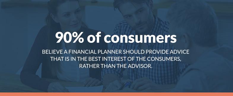 financial planner best interest
